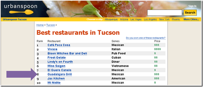 Congrats to Guadalajara Grill for Making the Top 10 on Urbanspoon