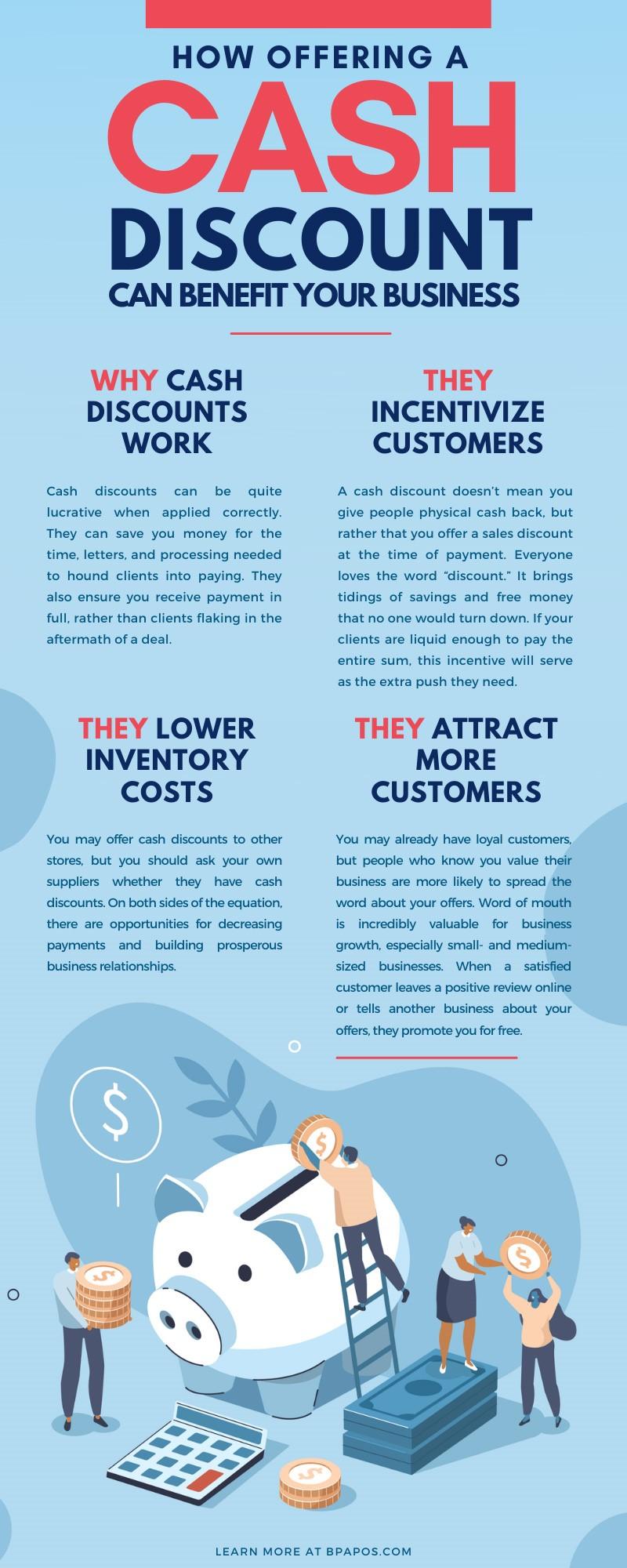 Cash Discount Infographic