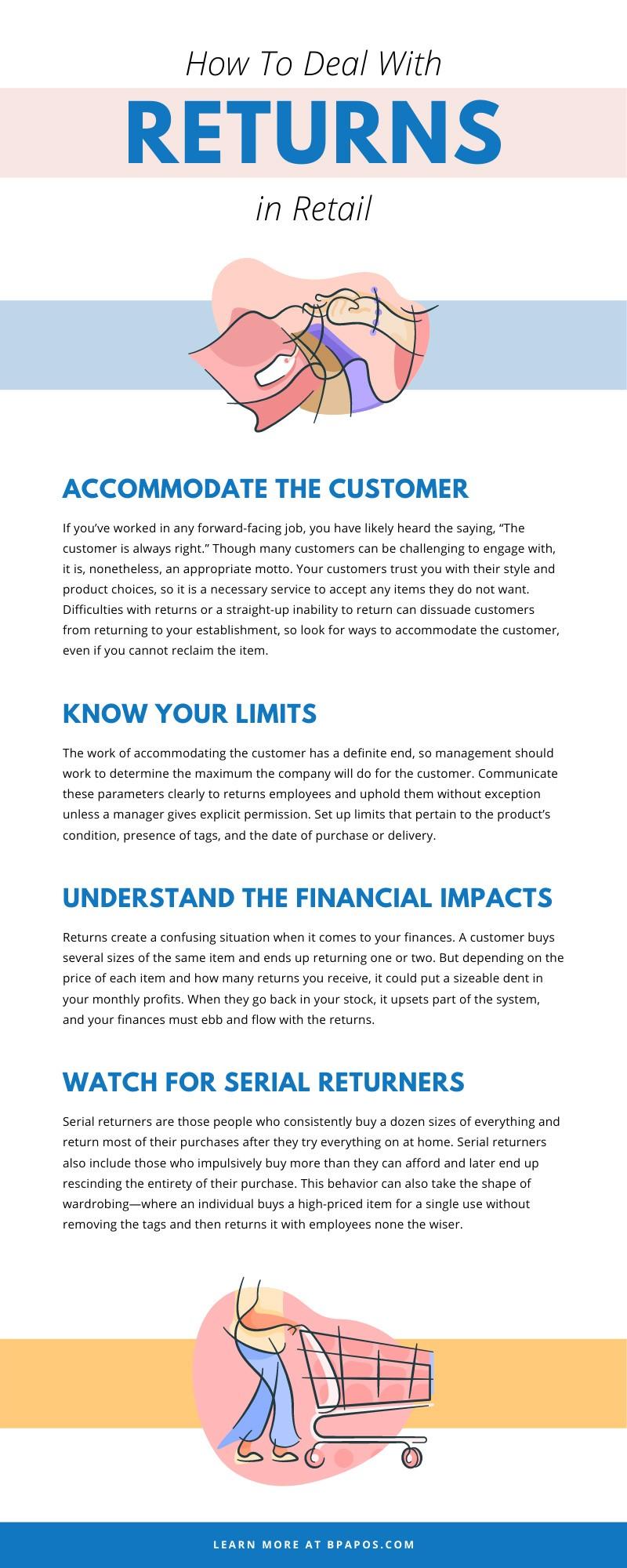Infographic on returns