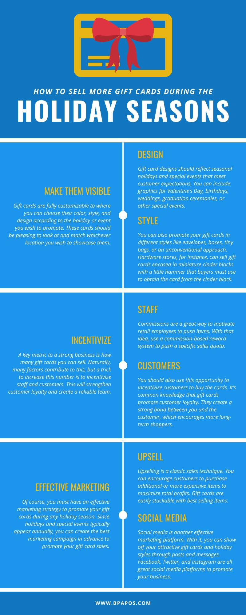 Gift Card Holiday Infographic