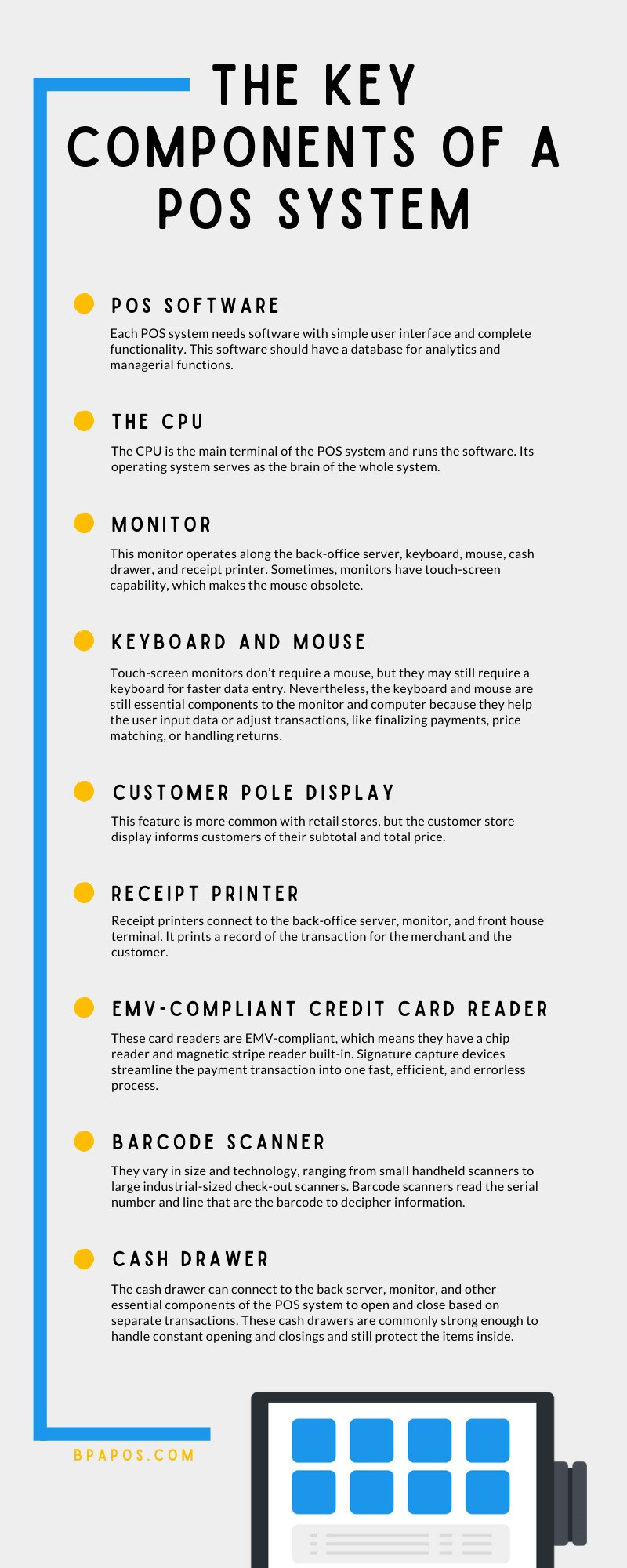 Key Components of a POS Infographic