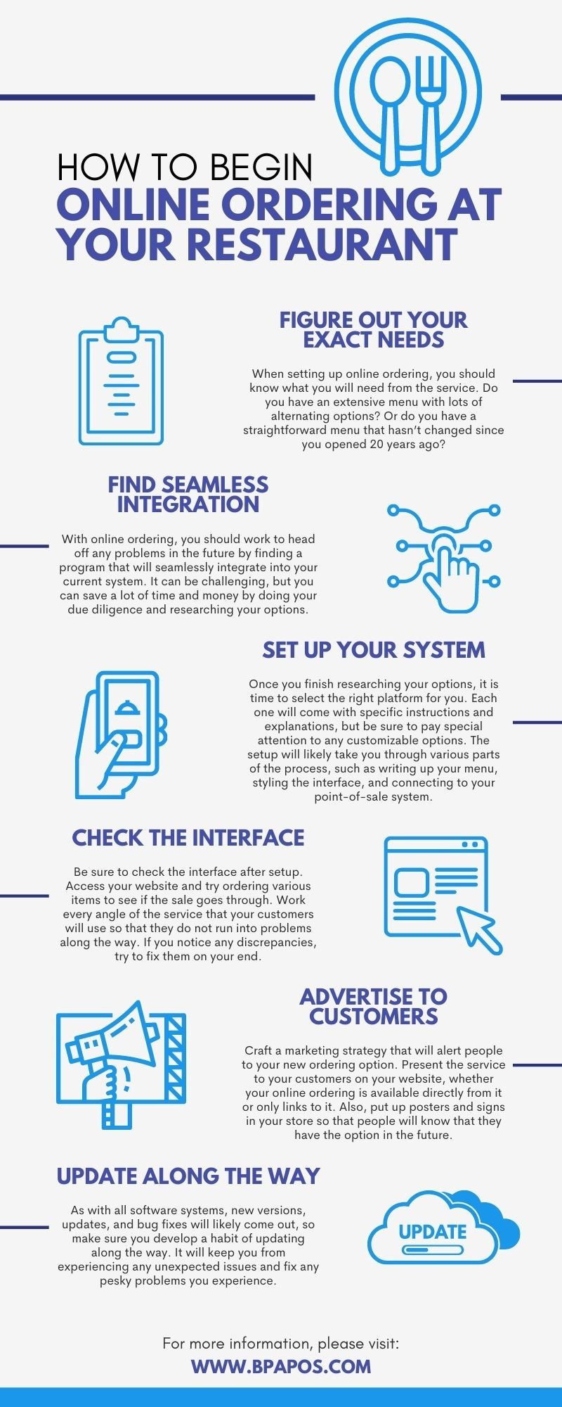 Online Ordering Infographic