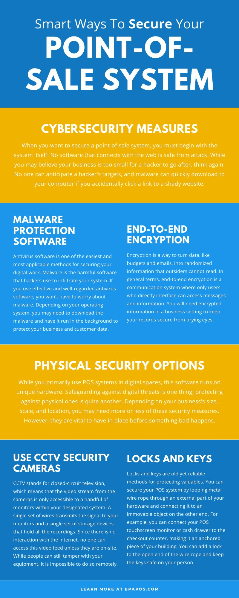 Securing a POS System infographic